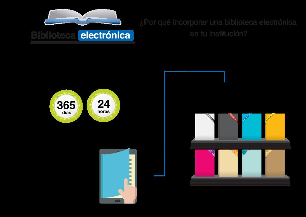 información 1 Biblioteca lectronica